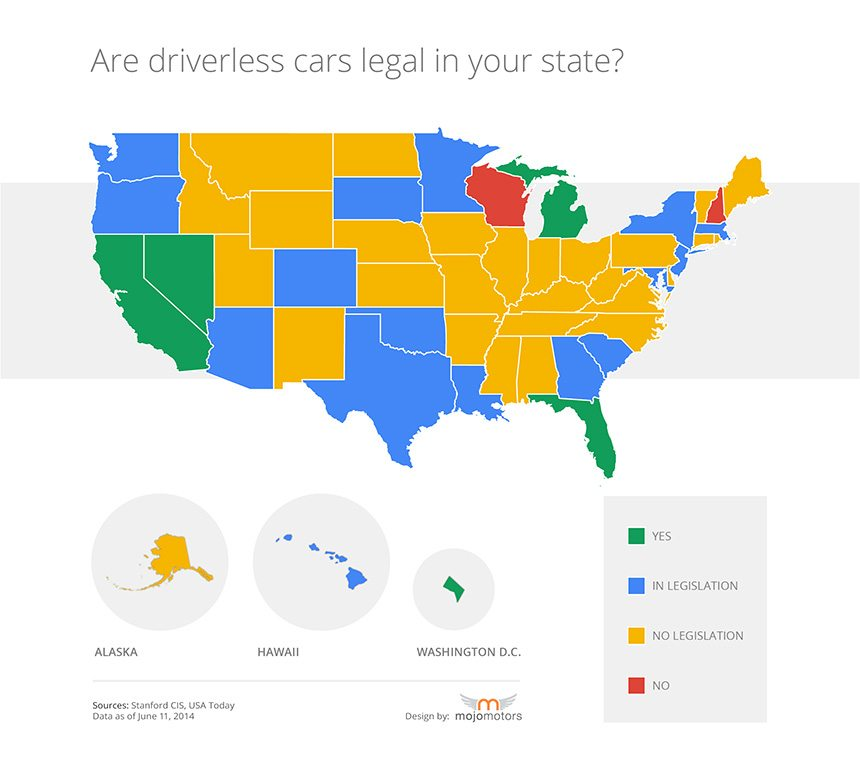 autonomous car technology laws by state