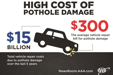 us highway vehicle damage