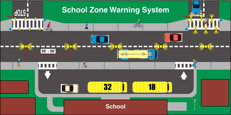 school zone safety warning systems prevent pedestrian injuries