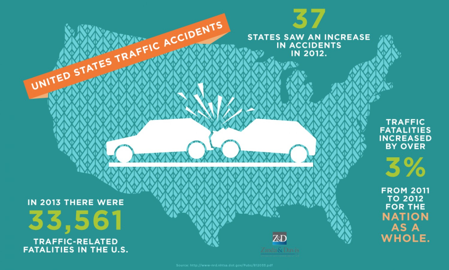traffic accidents us