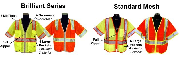 Class 3 Safety Vest Buyers Guide